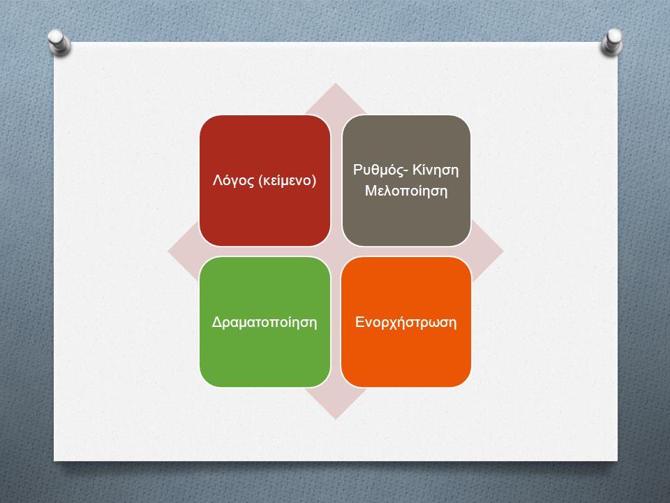 Λόγος (κείμενο) Ρυθμός- Κίνηση Μελοποίηση ΔραματοποίησηΕνορχήστρωση