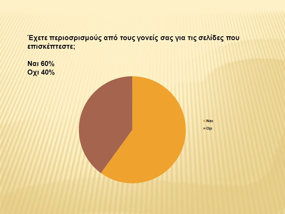Έχετε περιοσρισμούς από τους γονείς σας για τις σελίδες που επισκέπτεστε; Nαι 60% Oχι 40%