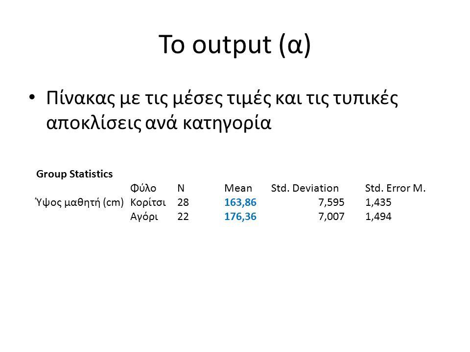 Το output (β) Ο πίνακας που περιέχει το SIG (δηλ.