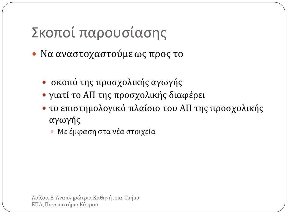 Τι διαφορετικό υπάρχει στους όρους που αφορούν την ανάπτυξη Χρησιμοποιείται ο όρος Ενδυνάμωση Δείχνει τη φιλοσοφία του ΑΠ εικόνα παιδιού - ως ικανό, δυναμικό, αποφασιστικό, αισιόδοξο (Malaguzzi, 1993) το εν - δυνάμει του παιδιού δικαιώματα, συμμετοχή κ φωνή Αλλαγή στην Νοητική Ενδυνάμωση – Νέο άξονα : Προσποίηση συνάδει με την έμφαση στο παιχνίδι Λοΐζου, Ε.