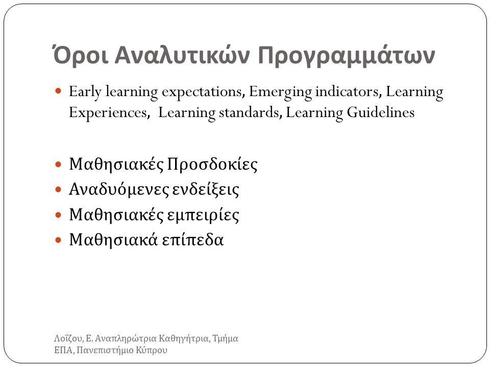 Β ' Φάση ΕΜ : Δείκτες επάρκειας και επιτυχίας Δείκτες Επιτυχίας - Τι πρέπει να γνωρίζει ο μαθητής σε κάθε τάξη - αξιολογητέο Δείκτες επάρκειας – όλα όσα πρέπει να διδάξουμε – διδακτέο Η ασυμφωνία Η ιδέα του διδακτέου κ αξιολογητέου δεν συνάδει με το ότι κάθε παιδί είναι μοναδικό κ ξεχωριστό έχει ατομικούς μηχανισμούς μάθησης η μάθηση ξεκινά πάντα από το τι μπορούν να κάνουν τα παιδιά υπάρχουν πολλές τάξεις μεικτών ηλικιών Λοΐζου, Ε.
