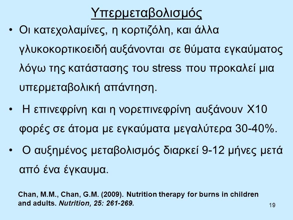 19 Υπερμεταβολισμός Οι κατεχολαμίνες, η κορτιζόλη, και άλλα γλυκοκορτικοειδή αυξάνονται σε θύματα εγκαύματος λόγω της κατάστασης του stress που προκαλεί μια υπερμεταβολική απάντηση.