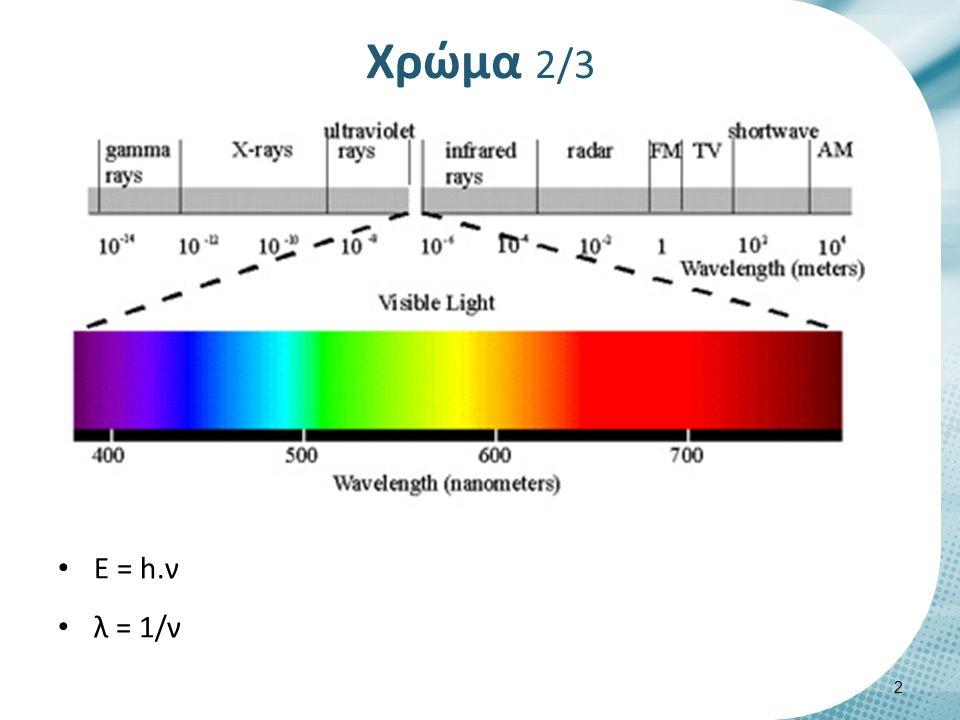 Χρώμα 2/3 E = h.ν λ = 1/ν 2