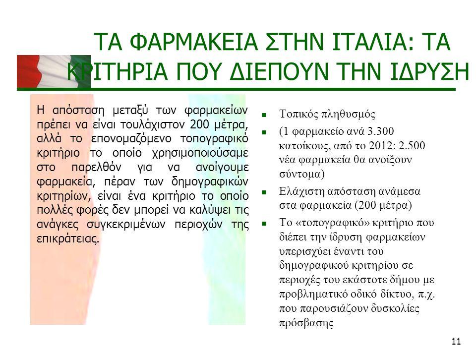 11 ΤΑ ΦΑΡΜΑΚΕΙΑ ΣΤΗΝ ΙΤΑΛΙΑ: ΤΑ ΚΡΙΤΗΡΙΑ ΠΟΥ ΔΙΕΠΟΥΝ ΤΗΝ ΙΔΡΥΣΗ Τοπικός πληθυσμός (1 φαρμακείο ανά 3.300 κατοίκους, από το 2012: 2.500 νέα φαρμακεία θα ανοίξουν σύντομα) Ελάχιστη απόσταση ανάμεσα στα φαρμακεία (200 μέτρα) Το «τοπογραφικό» κριτήριο που διέπει την ίδρυση φαρμακείων υπερισχύει έναντι του δημογραφικού κριτηρίου σε περιοχές του εκάστοτε δήμου με προβληματικό οδικό δίκτυο, π.χ.