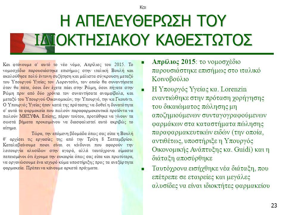 23 Η ΑΠΕΛΕΥΘΕΡΩΣΗ ΤΟΥ ΙΔΙΟΚΤΗΣΙΑΚΟΥ ΚΑΘΕΣΤΩΤΟΣ Απρίλιος 2015: το νομοσχέδιο παρουσιάστηκε επισήμως στο ιταλικό Κοινοβούλιο Η Υπουργός Υγείας κα.