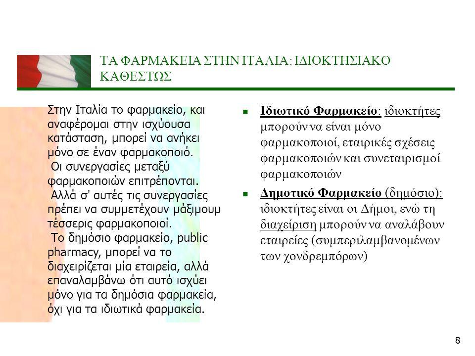 8 ΤΑ ΦΑΡΜΑΚΕΙΑ ΣΤΗΝ ΙΤΑΛΙΑ: ΙΔΙΟΚΤΗΣΙΑΚΟ ΚΑΘΕΣΤΩΣ Ιδιωτικό Φαρμακείο: ιδιοκτήτες μπορούν να είναι μόνο φαρμακοποιοί, εταιρικές σχέσεις φαρμακοποιών και συνεταιρισμοί φαρμακοποιών Δημοτικό Φαρμακείο (δημόσιο): ιδιοκτήτες είναι οι Δήμοι, ενώ τη διαχείριση μπορούν να αναλάβουν εταιρείες (συμπεριλαμβανομένων των χονδρεμπόρων) Στην Ιταλία το φαρμακείο, και αναφέρομαι στην ισχύουσα κατάσταση, μπορεί να ανήκει μόνο σε έναν φαρμακοποιό.