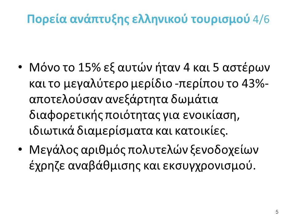 Πορεία ανάπτυξης ελληνικού τουρισμού 4/6 Μόνο το 15% εξ αυτών ήταν 4 και 5 αστέρων και το μεγαλύτερο μερίδιο -περίπου το 43%- αποτελούσαν ανεξάρτητα δωμάτια διαφορετικής ποιότητας για ενοικίαση, ιδιωτικά διαμερίσματα και κατοικίες.