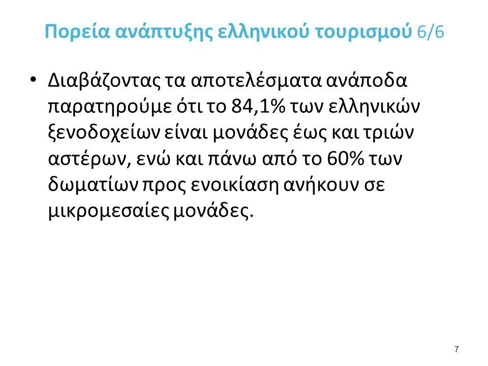 Πορεία ανάπτυξης ελληνικού τουρισμού 6/6 Διαβάζοντας τα αποτελέσματα ανάποδα παρατηρούμε ότι το 84,1% των ελληνικών ξενοδοχείων είναι μονάδες έως και τριών αστέρων, ενώ και πάνω από το 60% των δωματίων προς ενοικίαση ανήκουν σε μικρομεσαίες μονάδες.