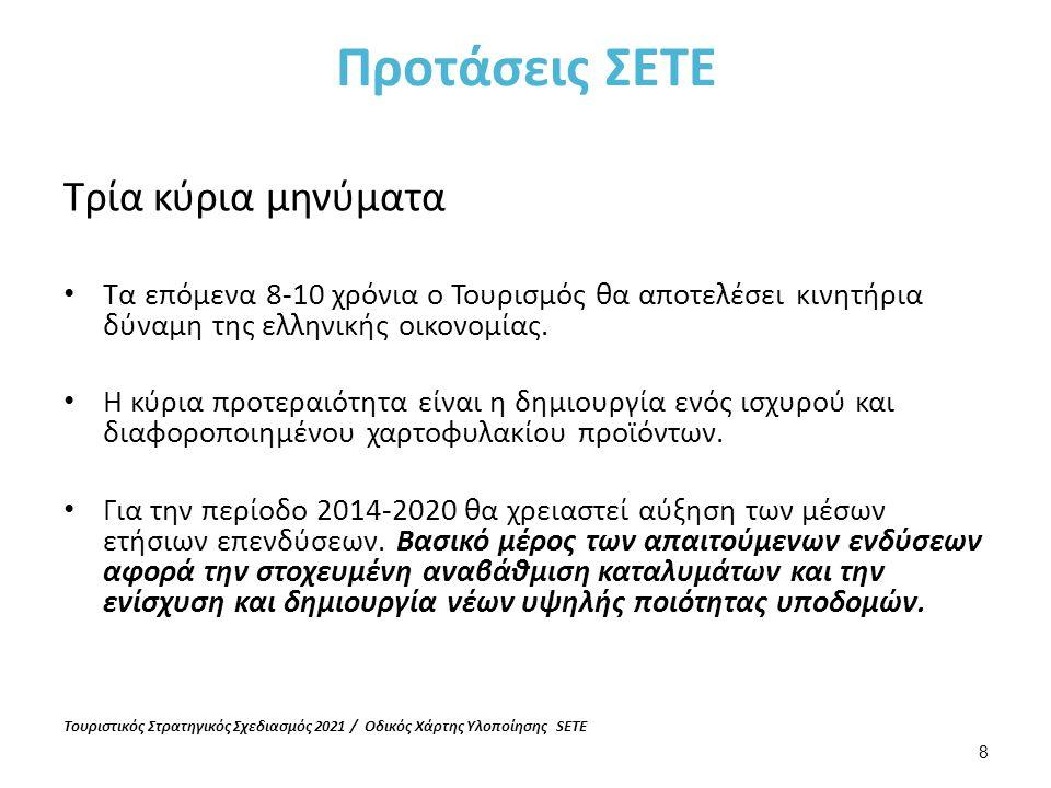 Προτάσεις ΣΕΤΕ Τρία κύρια μηνύματα Τα επόμενα 8-10 χρόνια ο Τουρισμός θα αποτελέσει κινητήρια δύναμη της ελληνικής οικονομίας.