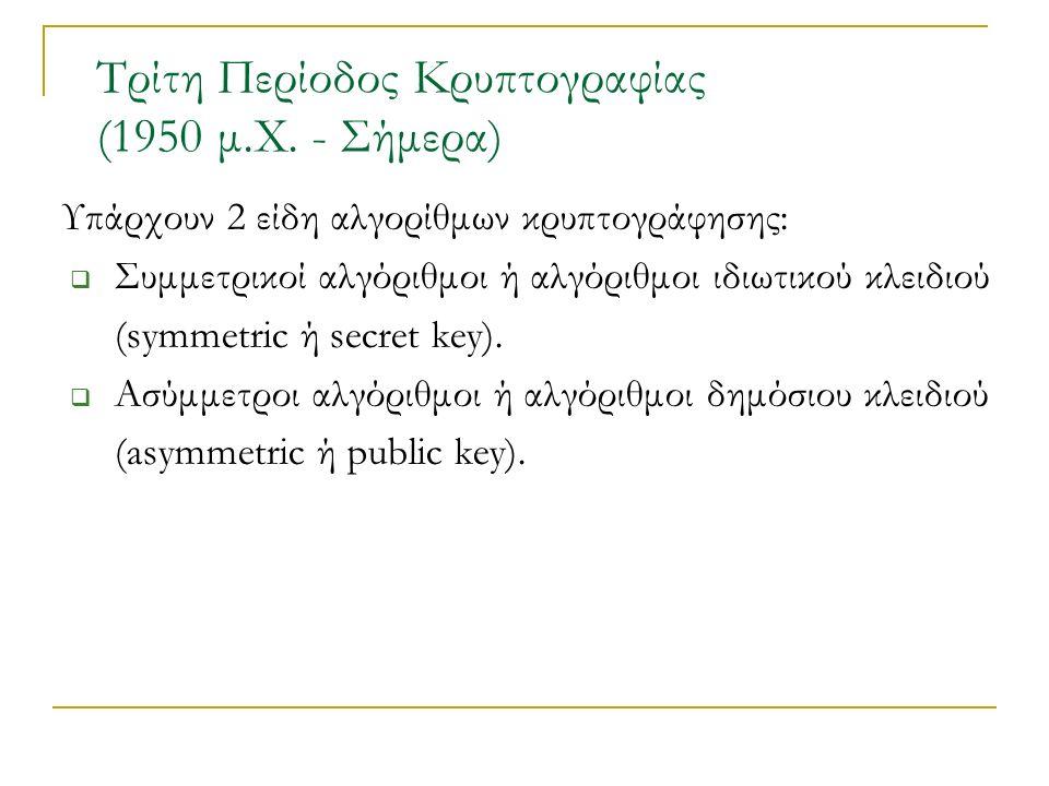 Τρίτη Περίοδος Κρυπτογραφίας (1950 μ.Χ.