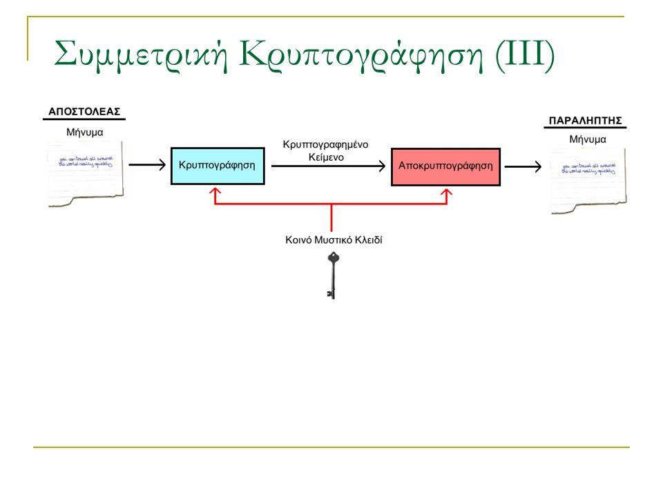 Συμμετρική Κρυπτογράφηση (ΙΙI)