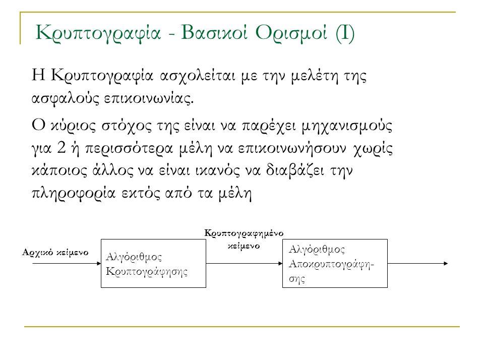 Πλεονεκτήματα συμμετρικών αλγορίθμων: Χαμηλό υπολογιστικό κόστος Εύκολη υλοποίηση (hardware) Μειονεκτήματα συμμετρικών αλγορίθμων : Γνωστοποίηση κλειδιού Σύγκριση (Ι)