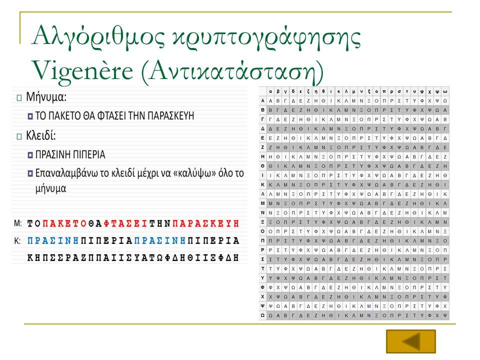 Αλγόριθμος κρυπτογράφησης Vigenère (Αντικατάσταση)