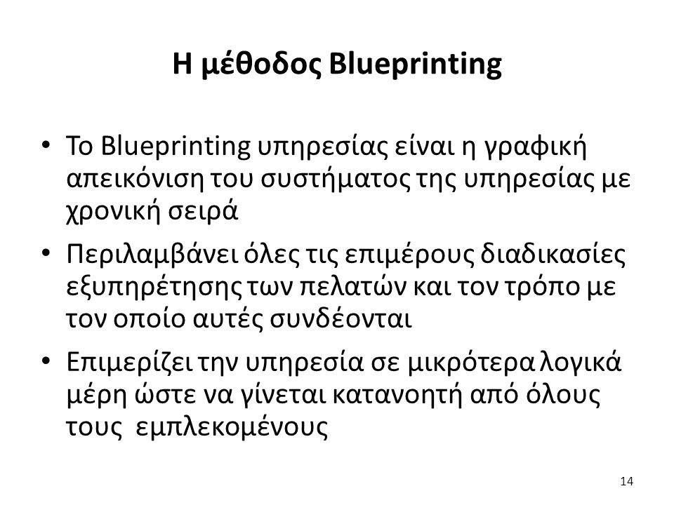 Η μέθοδος Blueprinting To Blueprinting υπηρεσίας είναι η γραφική απεικόνιση του συστήματος της υπηρεσίας με χρονική σειρά Περιλαμβάνει όλες τις επιμέρους διαδικασίες εξυπηρέτησης των πελατών και τον τρόπο µε τον οποίο αυτές συνδέονται Επιμερίζει την υπηρεσία σε μικρότερα λογικά μέρη ώστε να γίνεται κατανοητή από όλους τους εμπλεκομένους 14