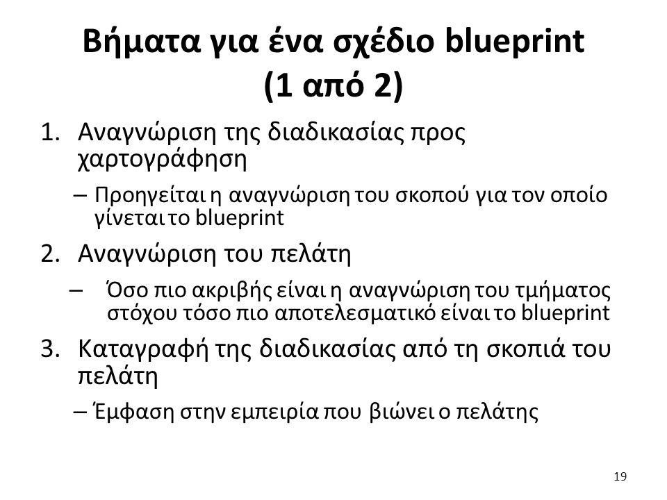 Βήματα για ένα σχέδιο blueprint (1 από 2) 1.Αναγνώριση της διαδικασίας προς χαρτογράφηση – Προηγείται η αναγνώριση του σκοπού για τον οποίο γίνεται το blueprint 2.Αναγνώριση του πελάτη – Όσο πιo ακριβής είναι η αναγνώριση του τμήματος στόχου τόσο πιο αποτελεσματικό είναι το blueprint 3.Καταγραφή της διαδικασίας από τη σκοπιά του πελάτη – Έμφαση στην εμπειρία που βιώνει ο πελάτης 19