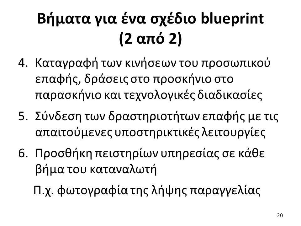 Βήματα για ένα σχέδιο blueprint (2 από 2) 4.Καταγραφή των κινήσεων του προσωπικού επαφής, δράσεις στο προσκήνιο στο παρασκήνιο και τεχνολογικές διαδικασίες 5.Σύνδεση των δραστηριοτήτων επαφής με τις απαιτούμενες υποστηρικτικές λειτουργίες 6.Προσθήκη πειστηρίων υπηρεσίας σε κάθε βήμα του καταναλωτή Π.χ.