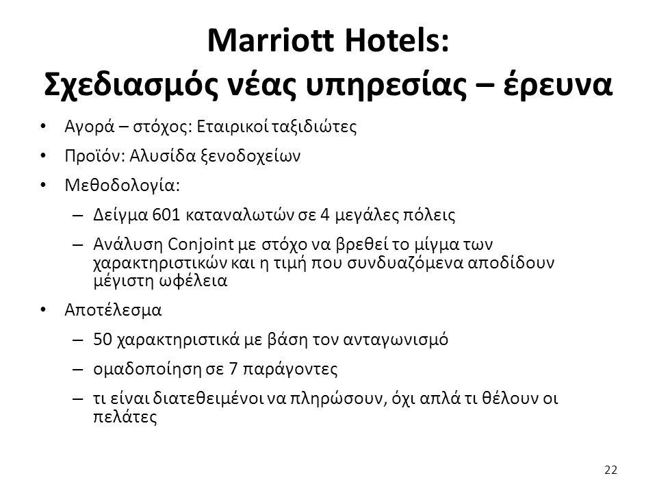 Marriott Hotels: Σχεδιασμός νέας υπηρεσίας – έρευνα Αγορά – στόχος: Εταιρικοί ταξιδιώτες Προϊόν: Αλυσίδα ξενοδοχείων Μεθοδολογία: – Δείγμα 601 καταναλωτών σε 4 μεγάλες πόλεις – Ανάλυση Conjoint με στόχο να βρεθεί το μίγμα των χαρακτηριστικών και η τιμή που συνδυαζόμενα αποδίδουν μέγιστη ωφέλεια Αποτέλεσμα – 50 χαρακτηριστικά με βάση τον ανταγωνισμό – ομαδοποίηση σε 7 παράγοντες – τι είναι διατεθειμένοι να πληρώσουν, όχι απλά τι θέλουν οι πελάτες 22