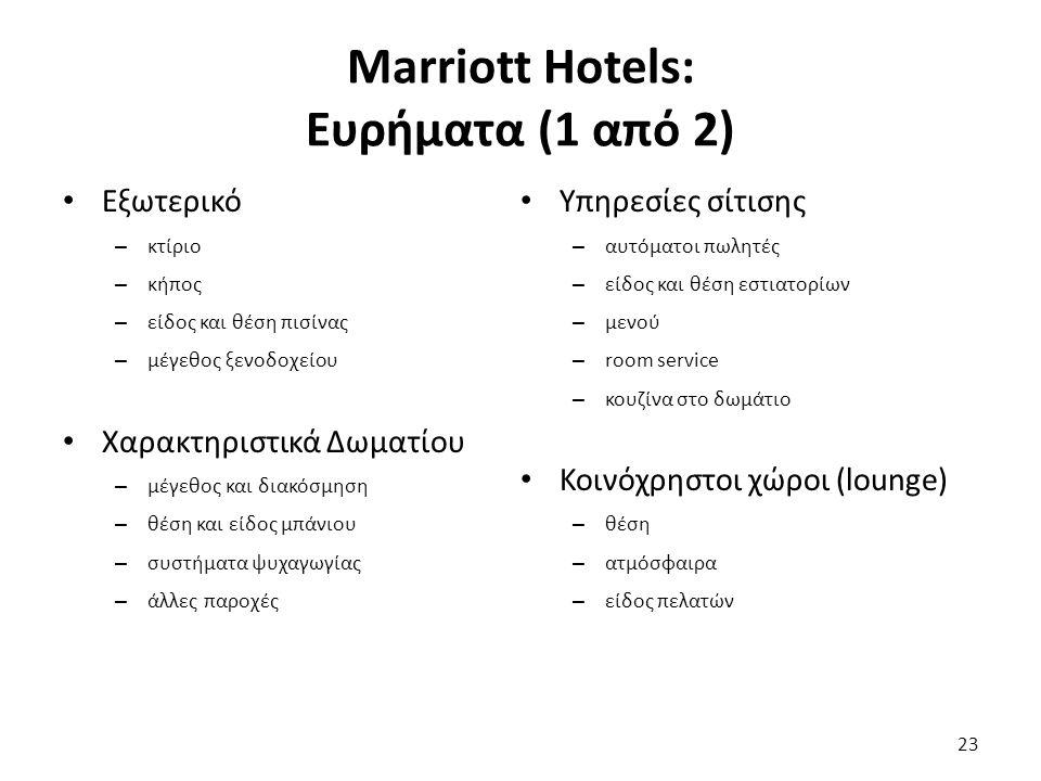 Marriott Hotels: Ευρήματα (1 από 2) Εξωτερικό – κτίριο – κήπος – είδος και θέση πισίνας – μέγεθος ξενοδοχείου Χαρακτηριστικά Δωματίου – μέγεθος και διακόσμηση – θέση και είδος μπάνιου – συστήματα ψυχαγωγίας – άλλες παροχές Υπηρεσίες σίτισης – αυτόματοι πωλητές – είδος και θέση εστιατορίων – μενού – room service – κουζίνα στο δωμάτιο Κοινόχρηστοι χώροι (lounge) – θέση – ατμόσφαιρα – είδος πελατών 23