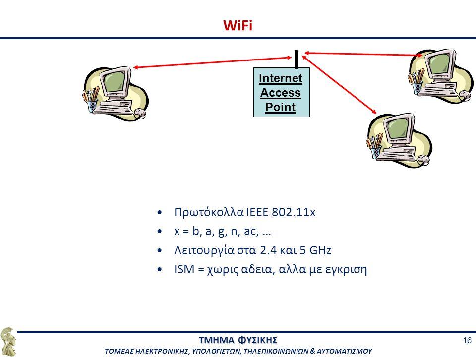 ΤΜΗΜΑ ΦΥΣΙΚΗΣ ΤΟΜΕΑΣ ΗΛΕΚΤΡΟΝΙΚΗΣ, ΥΠΟΛΟΓΙΣΤΩΝ, ΤΗΛΕΠΙΚΟΙΝΩΝΙΩΝ & ΑΥΤΟΜΑΤΙΣΜΟΥ WiFi Πρωτόκολλα ΙΕΕΕ 802.11x x = b, a, g, n, ac, … Λειτουργία στα 2.4 και 5 GHz ISM = χωρις αδεια, αλλα με εγκριση 16 Internet Access Point
