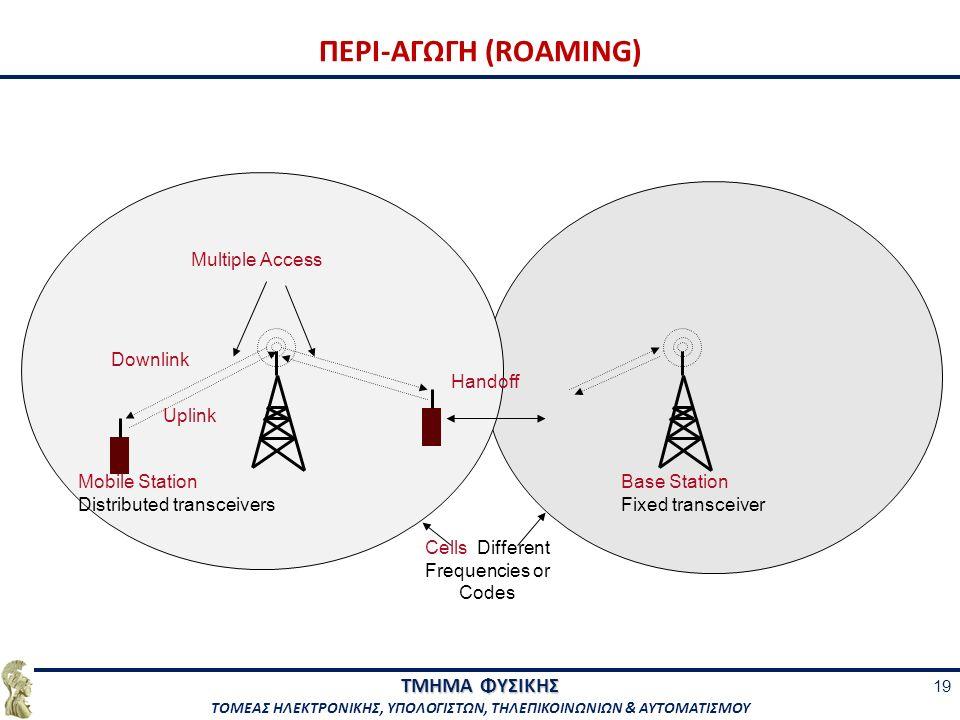 ΤΜΗΜΑ ΦΥΣΙΚΗΣ ΤΟΜΕΑΣ ΗΛΕΚΤΡΟΝΙΚΗΣ, ΥΠΟΛΟΓΙΣΤΩΝ, ΤΗΛΕΠΙΚΟΙΝΩΝΙΩΝ & ΑΥΤΟΜΑΤΙΣΜΟΥ ΠΕΡΙ-ΑΓΩΓΗ (ROAMING) 19 Cells Different Frequencies or Codes Base Station Fixed transceiver Mobile Station Distributed transceivers Downlink Uplink Handoff Multiple Access