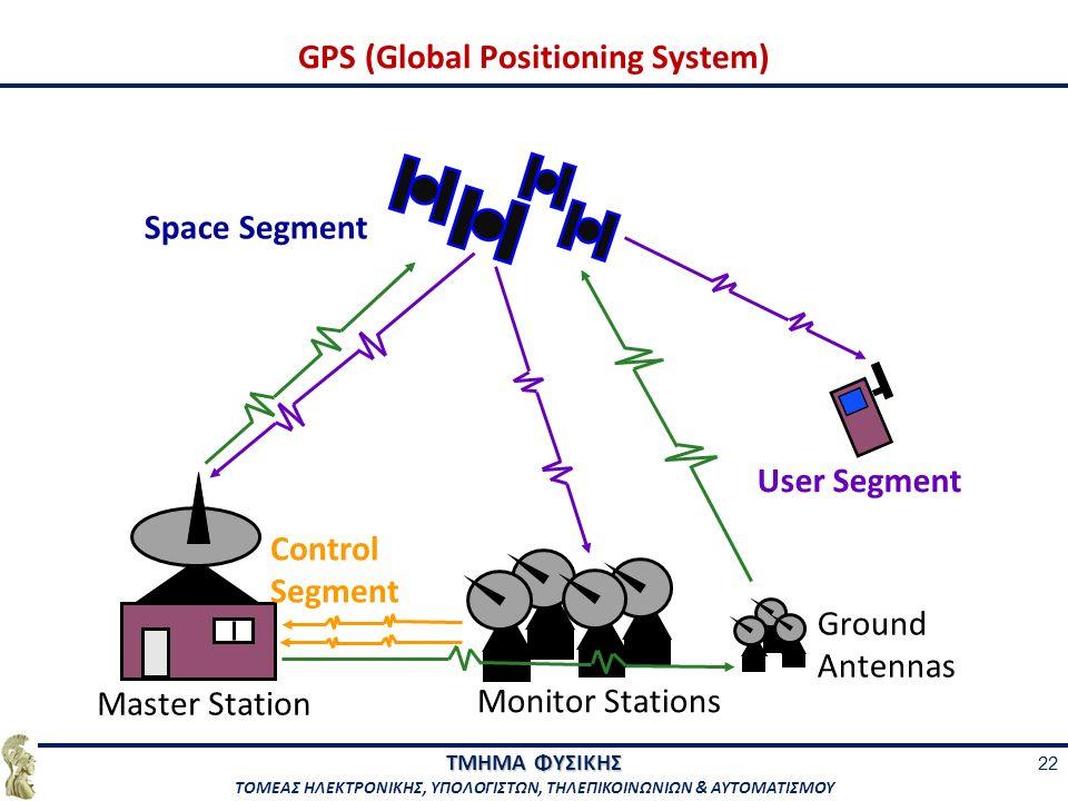 ΤΜΗΜΑ ΦΥΣΙΚΗΣ ΤΟΜΕΑΣ ΗΛΕΚΤΡΟΝΙΚΗΣ, ΥΠΟΛΟΓΙΣΤΩΝ, ΤΗΛΕΠΙΚΟΙΝΩΝΙΩΝ & ΑΥΤΟΜΑΤΙΣΜΟΥ GPS (Global Positioning System) 22 Control Segment Space Segment User Segment Monitor Stations Ground Antennas Master Station