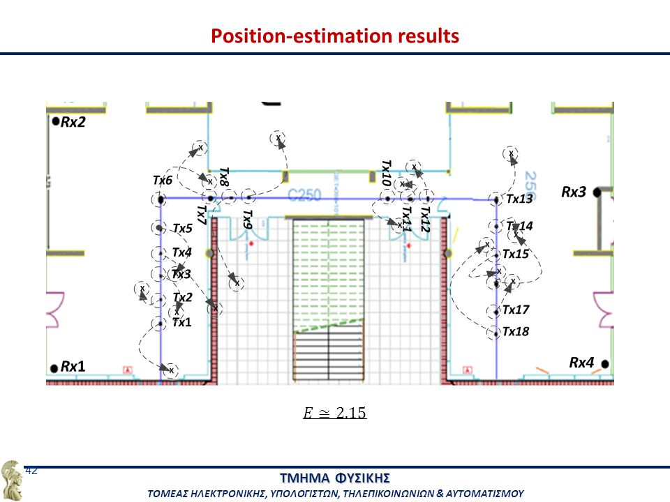 ΤΜΗΜΑ ΦΥΣΙΚΗΣ ΤΟΜΕΑΣ ΗΛΕΚΤΡΟΝΙΚΗΣ, ΥΠΟΛΟΓΙΣΤΩΝ, ΤΗΛΕΠΙΚΟΙΝΩΝΙΩΝ & ΑΥΤΟΜΑΤΙΣΜΟΥ 42 Position-estimation results