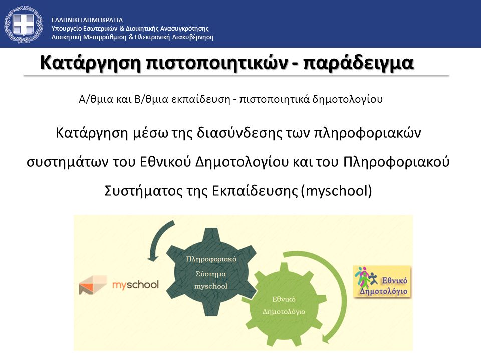 ΕΛΛΗΝΙΚΗ ΔΗΜΟΚΡΑΤΙΑ Υπουργείο Εσωτερικών & Διοικητικής Ανασυγκρότησης Διοικητική Μεταρρύθμιση & Ηλεκτρονική Διακυβέρνηση Κατάργηση πιστοποιητικών - παράδειγμα Κατάργηση μέσω της διασύνδεσης των πληροφοριακών συστημάτων του Εθνικού Δημοτολογίου και του Πληροφοριακού Συστήματος της Εκπαίδευσης (myschool) Α/θμια και Β/θμια εκπαίδευση - πιστοποιητικά δημοτολογίου