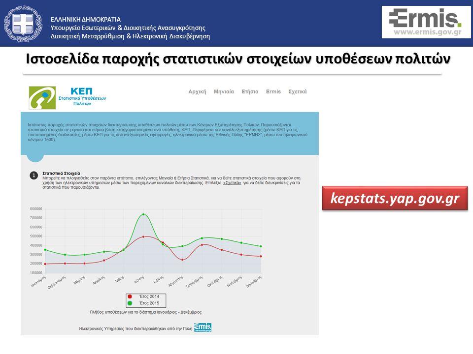 ΕΛΛΗΝΙΚΗ ΔΗΜΟΚΡΑΤΙΑ Υπουργείο Εσωτερικών & Διοικητικής Ανασυγκρότησης Διοικητική Μεταρρύθμιση & Ηλεκτρονική Διακυβέρνηση kepstats.yap.gov.gr Ιστοσελίδα παροχής στατιστικών στοιχείων υποθέσεων πολιτών