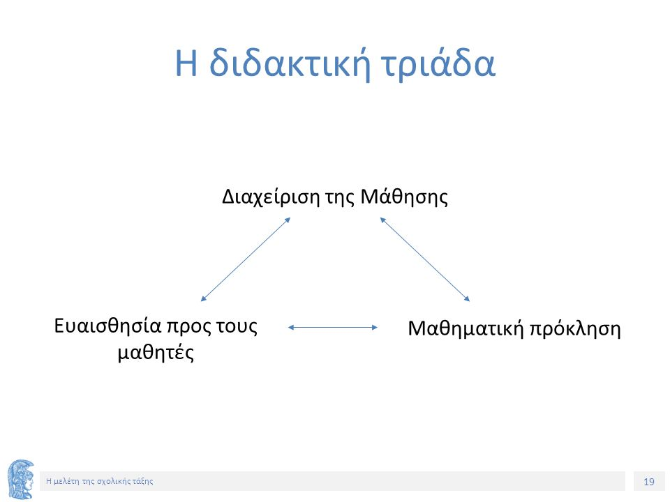 19 Η μελέτη της σχολικής τάξης Η διδακτική τριάδα Διαχείριση της Μάθησης Ευαισθησία προς τους μαθητές Μαθηματική πρόκληση