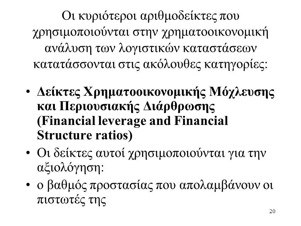 20 Οι κυριότεροι αριθμοδείκτες που χρησιμοποιούνται στην χρηματοοικονομική ανάλυση των λογιστικών καταστάσεων κατατάσσονται στις ακόλουθες κατηγορίες: Δείκτες Χρηματοοικονομικής Μόχλευσης και Περιουσιακής Διάρθρωσης (Financial leverage and Financial Structure ratios) Οι δείκτες αυτοί χρησιμοποιούνται για την αξιολόγηση: ο βαθμός προστασίας που απολαμβάνουν οι πιστωτές της