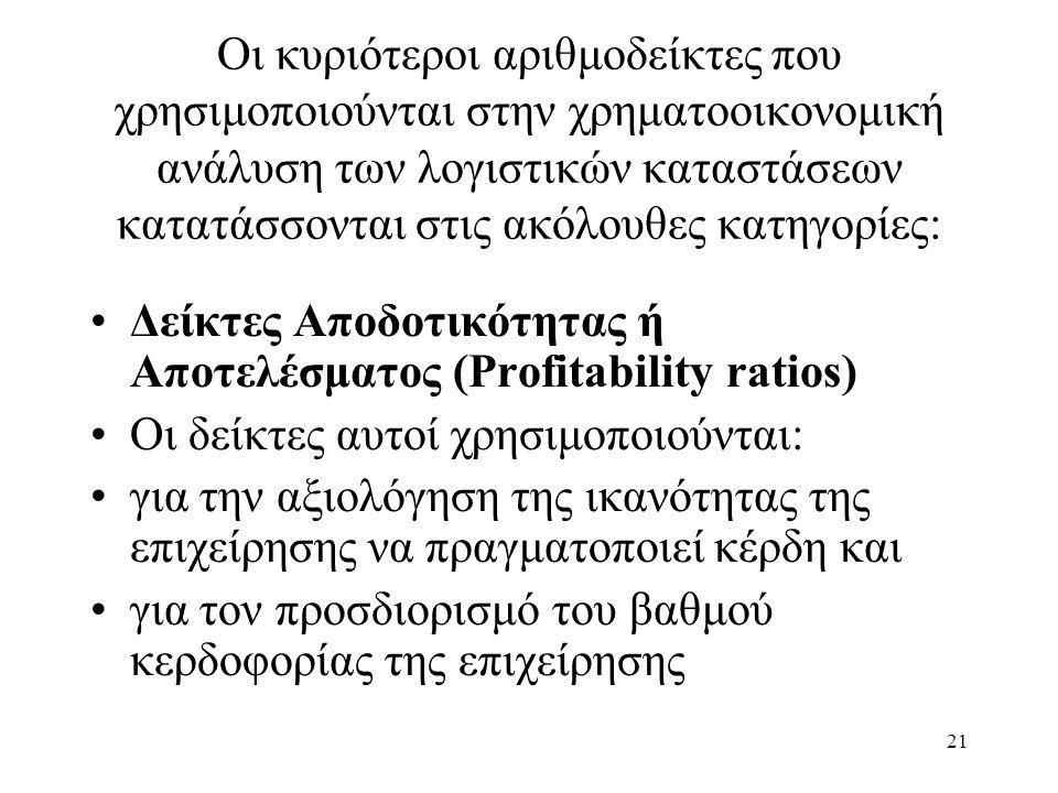 21 Οι κυριότεροι αριθμοδείκτες που χρησιμοποιούνται στην χρηματοοικονομική ανάλυση των λογιστικών καταστάσεων κατατάσσονται στις ακόλουθες κατηγορίες: Δείκτες Αποδοτικότητας ή Αποτελέσματος (Profitability ratios) Οι δείκτες αυτοί χρησιμοποιούνται: για την αξιολόγηση της ικανότητας της επιχείρησης να πραγματοποιεί κέρδη και για τον προσδιορισμό του βαθμού κερδοφορίας της επιχείρησης