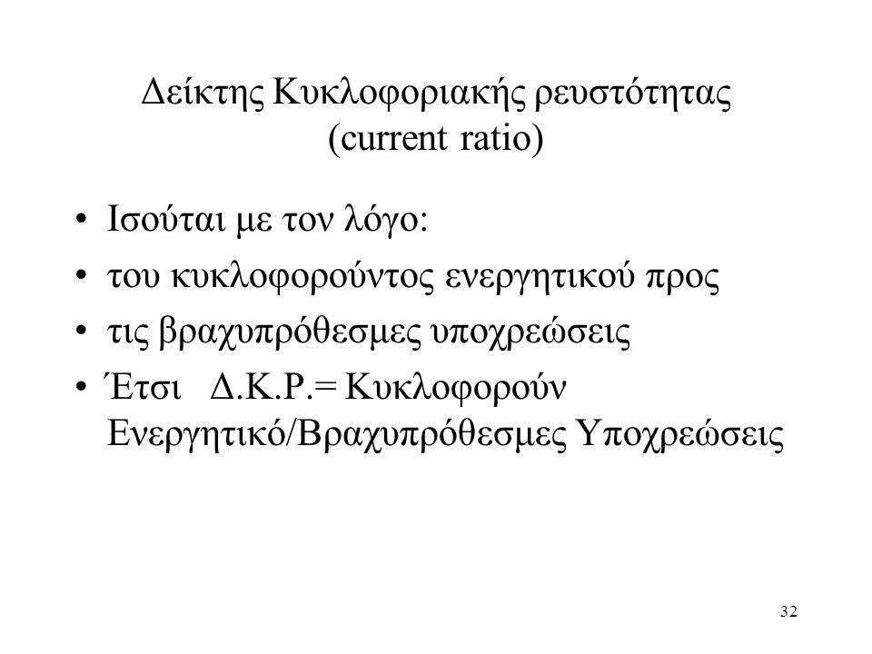 32 Δείκτης Κυκλοφοριακής ρευστότητας (current ratio) Ισούται με τον λόγο: του κυκλοφορούντος ενεργητικού προς τις βραχυπρόθεσμες υποχρεώσεις Έτσι Δ.Κ.Ρ.= Κυκλοφορούν Ενεργητικό/Βραχυπρόθεσμες Υποχρεώσεις