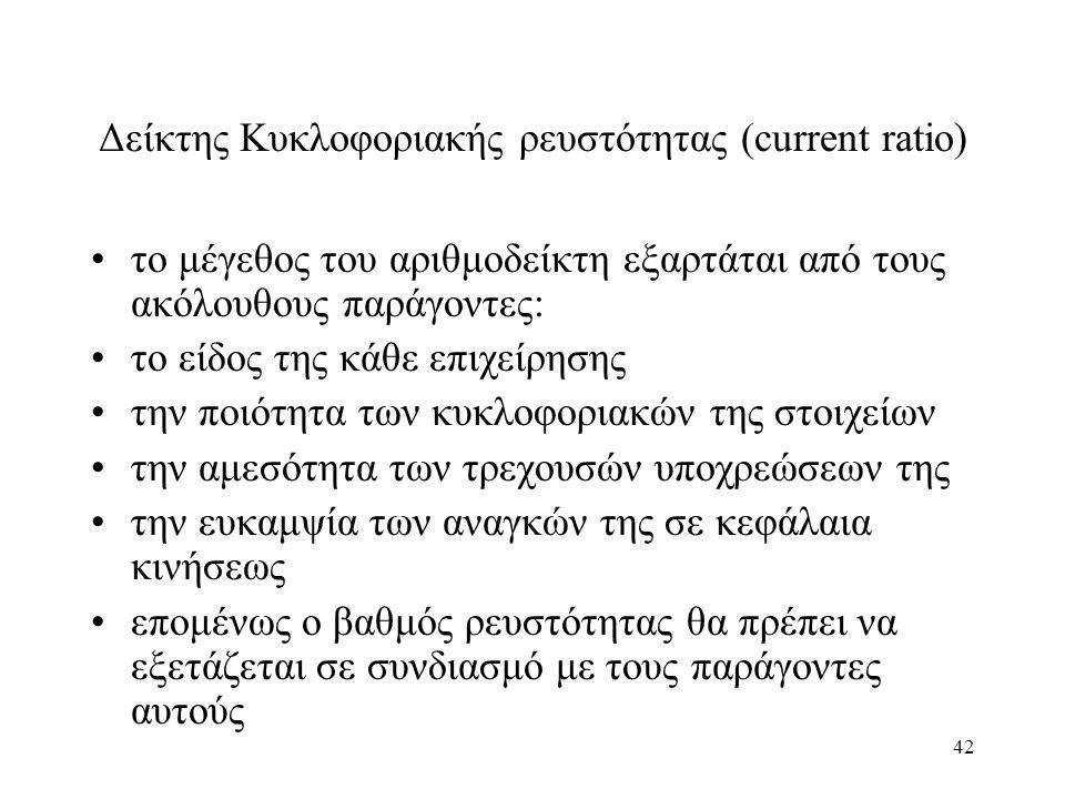 42 Δείκτης Κυκλοφοριακής ρευστότητας (current ratio) το μέγεθος του αριθμοδείκτη εξαρτάται από τους ακόλουθους παράγοντες: το είδος της κάθε επιχείρησης την ποιότητα των κυκλοφοριακών της στοιχείων την αμεσότητα των τρεχουσών υποχρεώσεων της την ευκαμψία των αναγκών της σε κεφάλαια κινήσεως επομένως ο βαθμός ρευστότητας θα πρέπει να εξετάζεται σε συνδιασμό με τους παράγοντες αυτούς