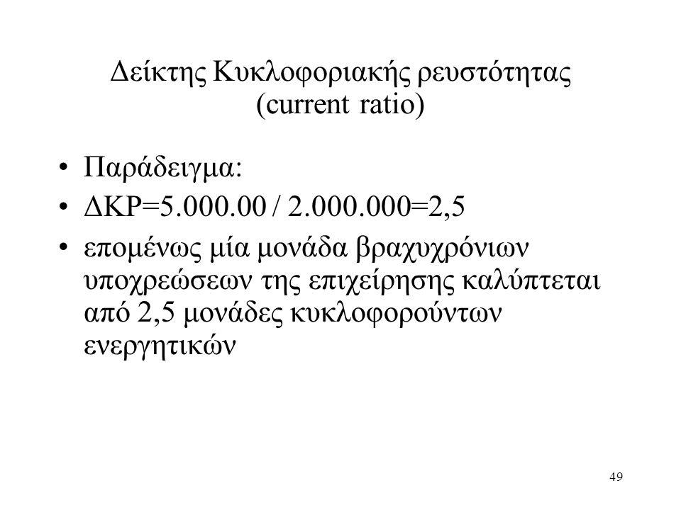 49 Δείκτης Κυκλοφοριακής ρευστότητας (current ratio) Παράδειγμα: ΔΚΡ=5.000.00 / 2.000.000=2,5 επομένως μία μονάδα βραχυχρόνιων υποχρεώσεων της επιχείρησης καλύπτεται από 2,5 μονάδες κυκλοφορούντων ενεργητικών