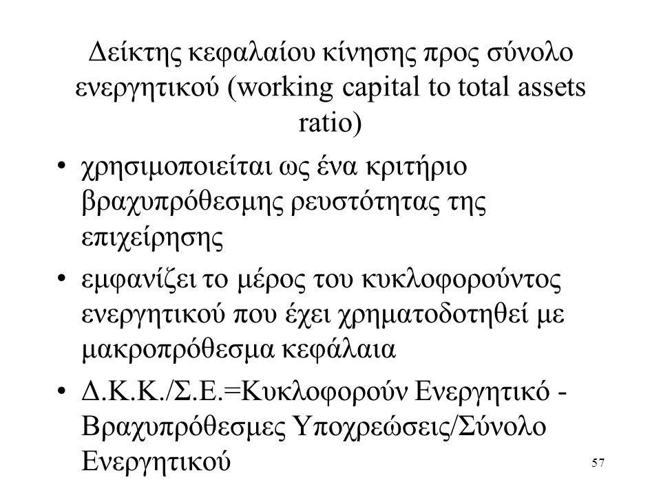57 Δείκτης κεφαλαίου κίνησης προς σύνολο ενεργητικού (working capital to total assets ratio) χρησιμοποιείται ως ένα κριτήριο βραχυπρόθεσμης ρευστότητας της επιχείρησης εμφανίζει το μέρος του κυκλοφορούντος ενεργητικού που έχει χρηματοδοτηθεί με μακροπρόθεσμα κεφάλαια Δ.Κ.Κ./Σ.Ε.=Κυκλοφορούν Ενεργητικό - Βραχυπρόθεσμες Υποχρεώσεις/Σύνολο Ενεργητικού