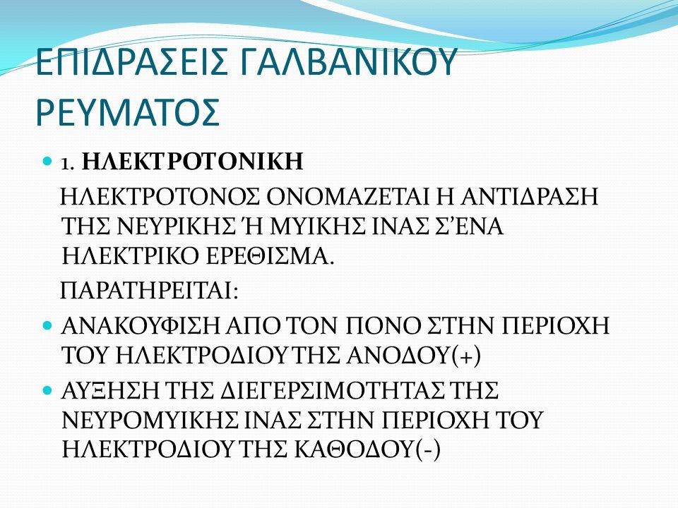 ΕΠΙΔΡΑΣΕΙΣ ΓΑΛΒΑΝΙΚΟΥ ΡΕΥΜΑΤΟΣ 1.