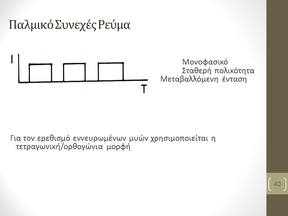 Παλμικό Συνεχές Ρεύμα Μονοφασικό Σταθερή πολικότητα Μεταβαλλόμενη ένταση Για τον ερεθισμό εννευρωμένων μυών χρησιμοποιείται η τετραγωνική/ορθογώνια μορφή Βασιλειάδη Κ, PT, MSc 40