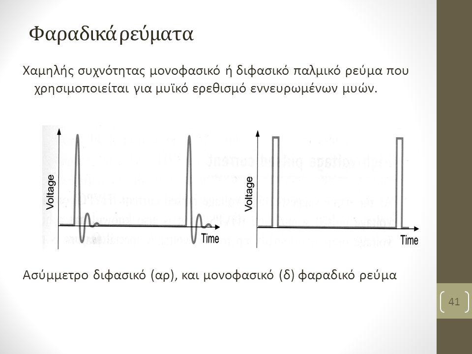 Φαραδικά ρεύματα Χαμηλής συχνότητας μονοφασικό ή διφασικό παλμικό ρεύμα που χρησιμοποιείται για μυϊκό ερεθισμό εννευρωμένων μυών.