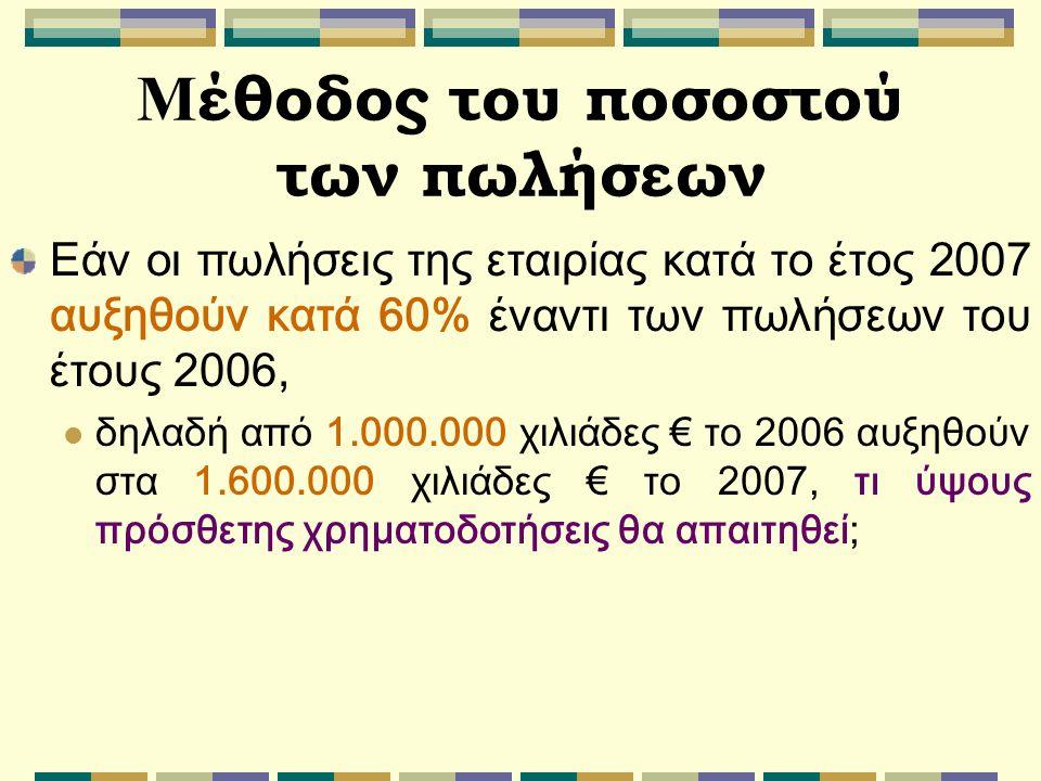 Μ έθοδος του ποσοστού των πωλήσεων Εάν οι πωλήσεις της εταιρίας κατά το έτος 200 7 αυξηθούν κατά 60% έναντι των πωλήσεων του έτους 2006, δηλαδή από 1.000.000 χιλιάδες € το 2006 αυξηθούν στα 1.600.000 χιλιάδες € το 200 7, τι ύψους πρόσθετης χρηματοδοτήσεις θα απαιτηθεί;