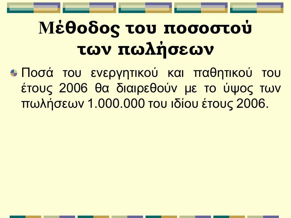 Μ έθοδος του ποσοστού των πωλήσεων Ποσά του ενεργητικού και παθητικού του έτους 2006 θα διαιρεθούν με το ύψος των πωλήσεων 1.000.000 του ιδίου έτους 2006.