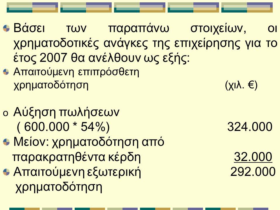 Βάσει των παραπάνω στοιχείων, οι χρηματοδοτικές ανάγκες της επιχείρησης για το έτος 200 7 θα ανέλθουν ως εξής: Απαιτούμενη επιπρόσθετη χρηματοδότηση (χιλ.