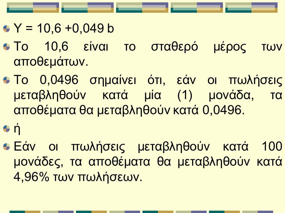 Υ = 10,6 +0,049 b Το 10,6 είναι το σταθερό μέρος των αποθεμάτων.