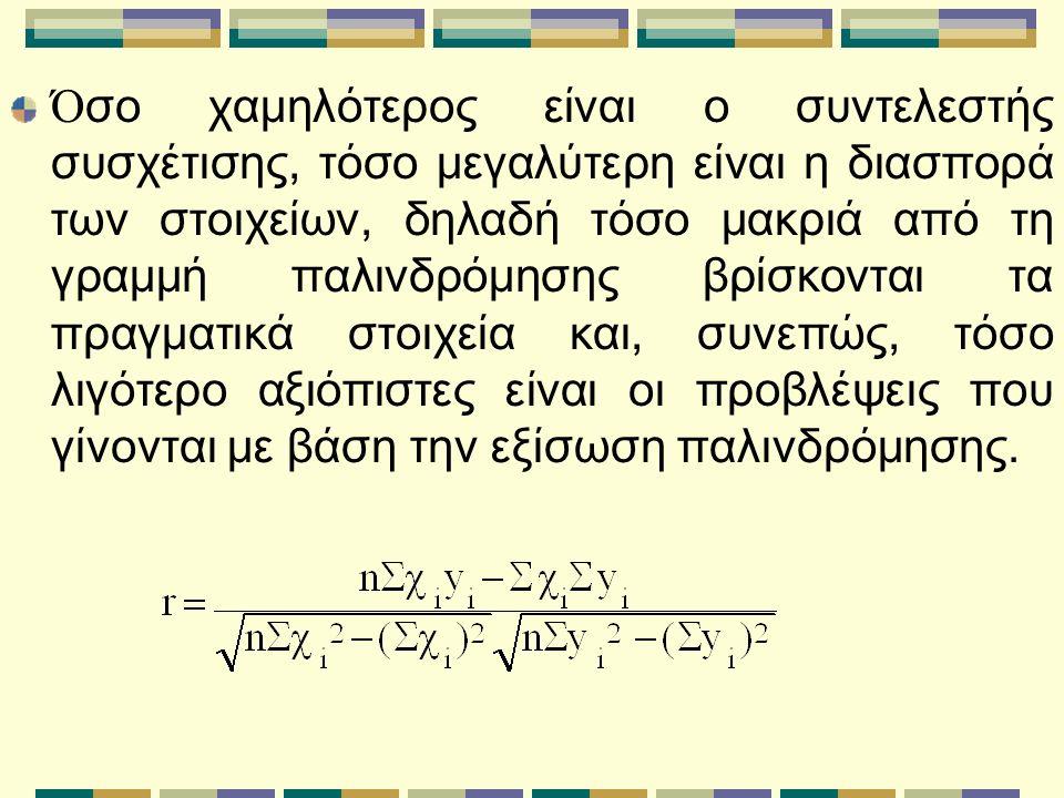 Ό σο χαμηλότερος είναι ο συντελεστής συσχέτισης, τόσο μεγαλύτερη είναι η διασπορά των στοιχείων, δηλαδή τόσο μακριά από τη γραμμή παλινδρόμησης βρίσκονται τα πραγματικά στοιχεία και, συνεπώς, τόσο λιγότερο αξιόπιστες είναι οι προβλέψεις που γίνονται με βάση την εξίσωση παλινδρόμησης.