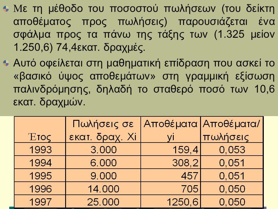 Μ ε τη μέθοδο του ποσοστού πωλήσεων (του δείκτη αποθέματος προς πωλήσεις) παρουσιάζεται ένα σφάλμα προς τα πάνω της τάξης των (1.325 μείον 1.250,6) 74,4εκατ.