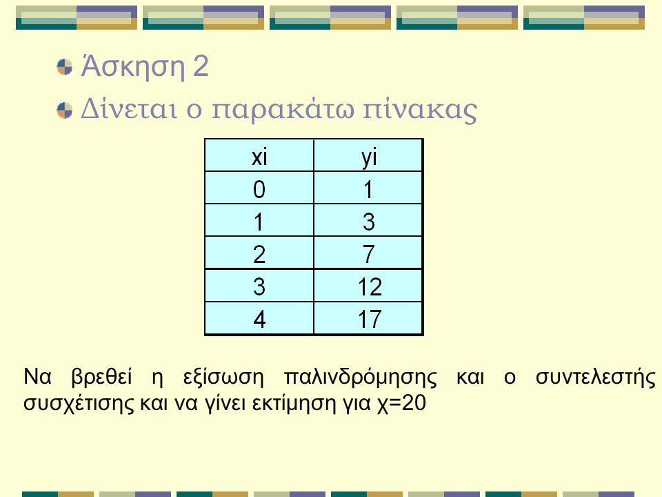 Άσκηση 2 Δίνεται ο παρακάτω πίνακας Να βρεθεί η εξίσωση παλινδρόμησης και ο συντελεστής συσχέτισης και να γίνει εκτίμηση για χ=20