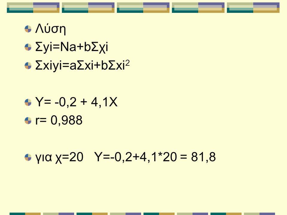 Λύση Σyi=Na+bΣχi Σxiyi=aΣxi+bΣxi 2 Υ= -0,2 + 4,1Χ r= 0,988 για χ=20 Υ=-0,2+4,1*20 = 81,8