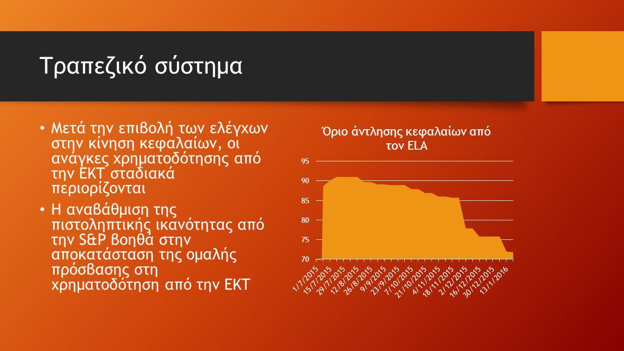 Τραπεζικό σύστημα Μετά την επιβολή των ελέγχων στην κίνηση κεφαλαίων, οι ανάγκες χρηματοδότησης από την ΕΚΤ σταδιακά περιορίζονται Η αναβάθμιση της πιστοληπτικής ικανότητας από την S&P βοηθά στην αποκατάσταση της ομαλής πρόσβασης στη χρηματοδότηση από την ΕΚΤ