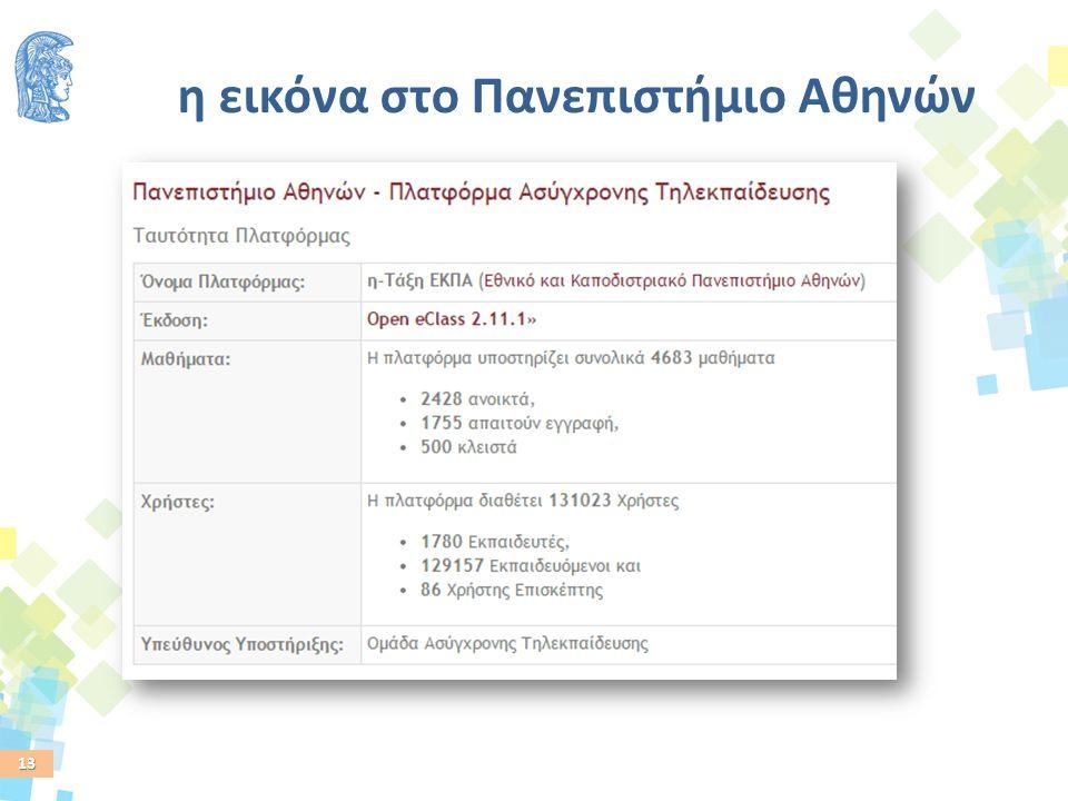 13 η εικόνα στο Πανεπιστήμιο Αθηνών