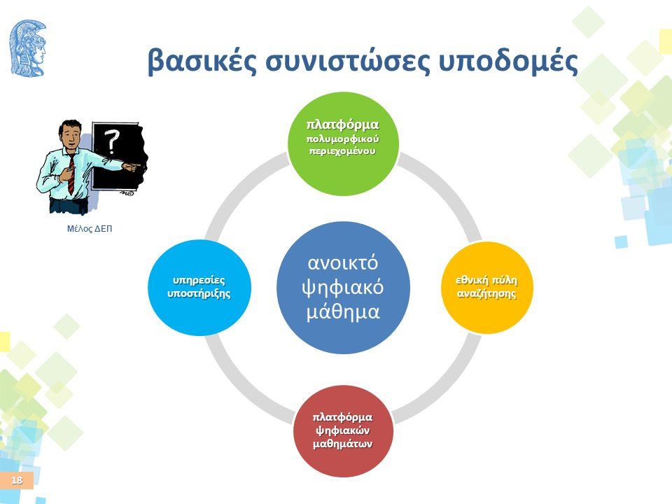 18 βασικές συνιστώσες υποδομές ανοικτό ψηφιακό μάθημα πλατφόρμα πολυμορφικού περιεχομένου εθνική πύλη αναζήτησης πλατφόρμα ψηφιακών μαθημάτων υπηρεσίες υποστήριξης Μέλος ΔΕΠ