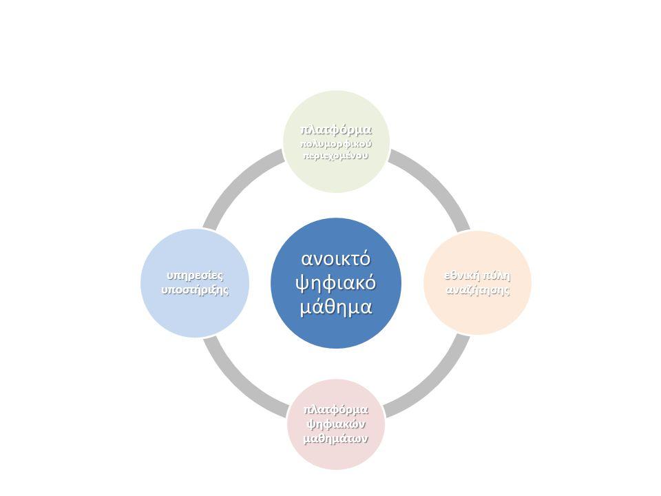 ανοικτό ψηφιακό μάθημα πλατφόρμα πολυμορφικού περιεχομένου εθνική πύλη αναζήτησης πλατφόρμα ψηφιακών μαθημάτων υπηρεσίες υποστήριξης